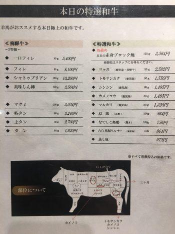 飛騨牛5等級